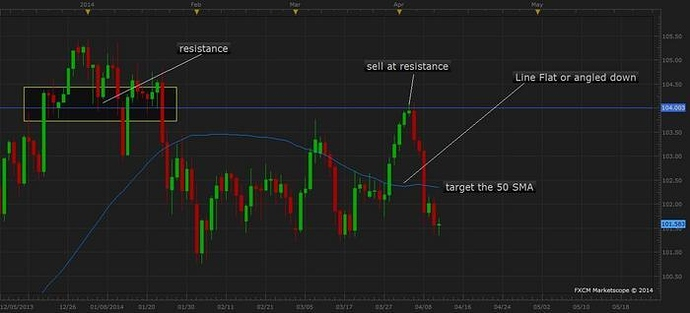 Forex buy side and sell side babypips