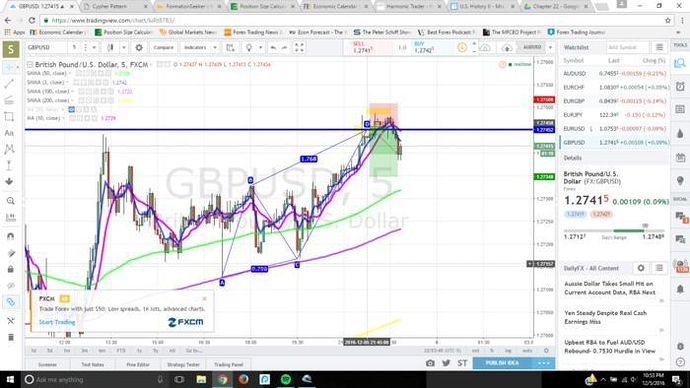 Forex journal babypips
