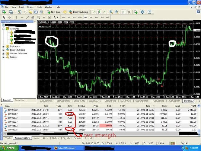 Most profitable trading system