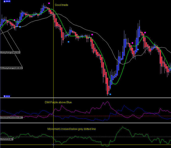 Bk forex signals