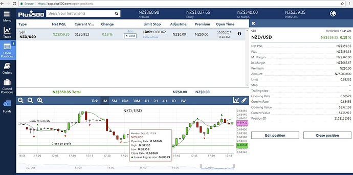 Free real time forex quotes. View the Forex market at a glance. Free currency rate charts.