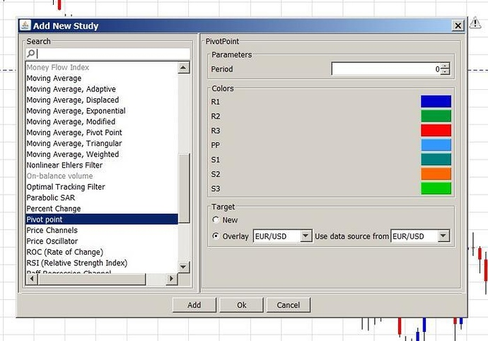 Fxstreet forex tools pivot point calculator