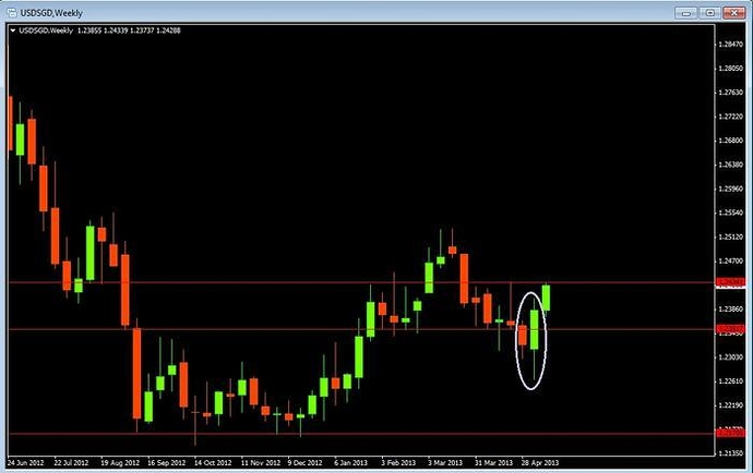 Forex trading live forum