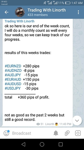 Forex how many trades per day