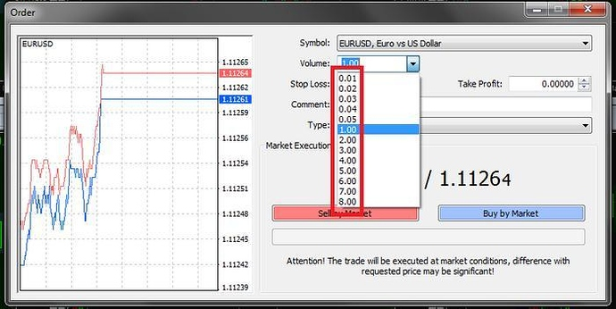 Forex broker 0.01 lot