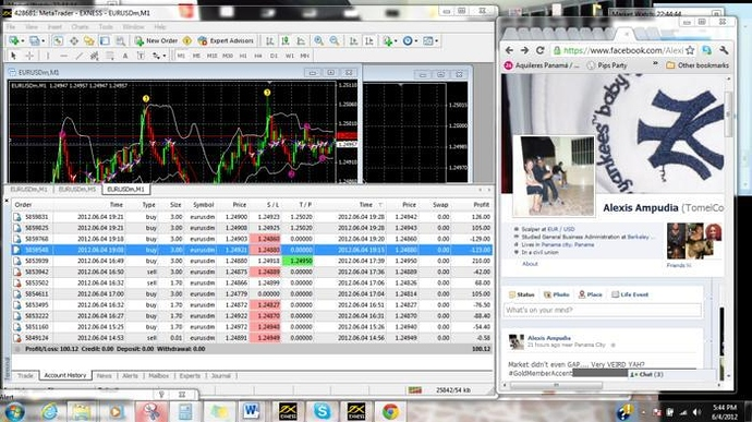 Forex 1m scalping