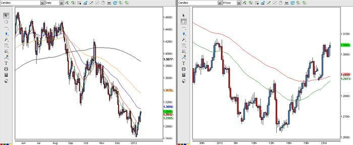 4hr forex trading system
