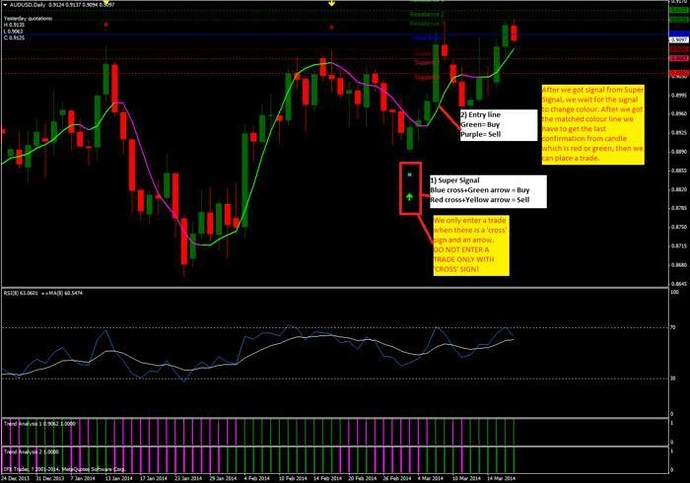 Abc trading system