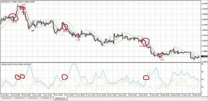 Bk forex trend catcher