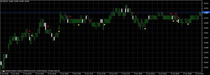 Forex silver trend