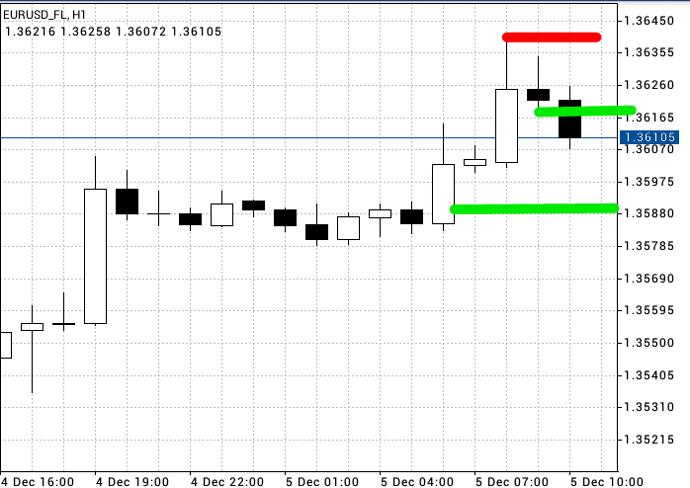 Z 100 forex trading system