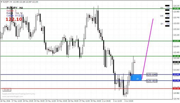 40 ask forex