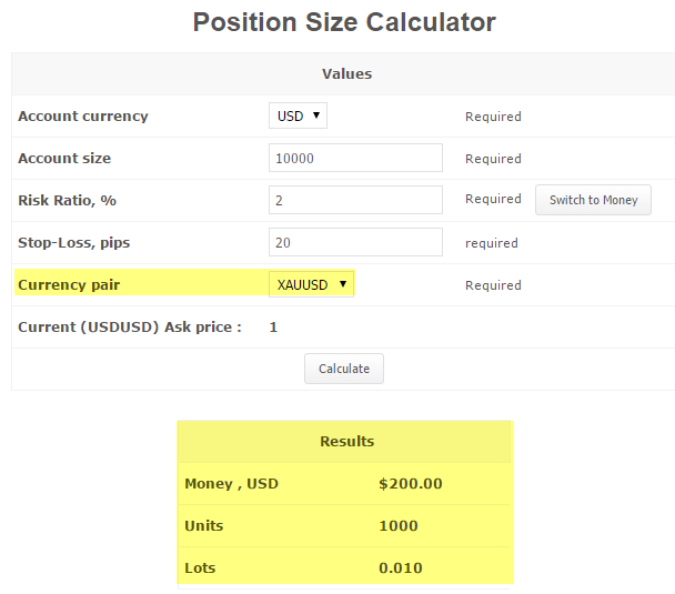 Gold lots in forex forex training free download