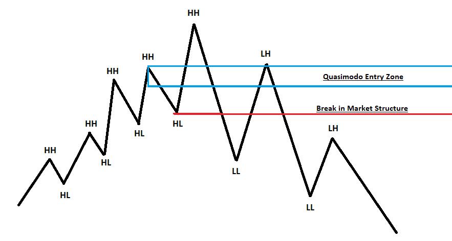 grafik forex trading