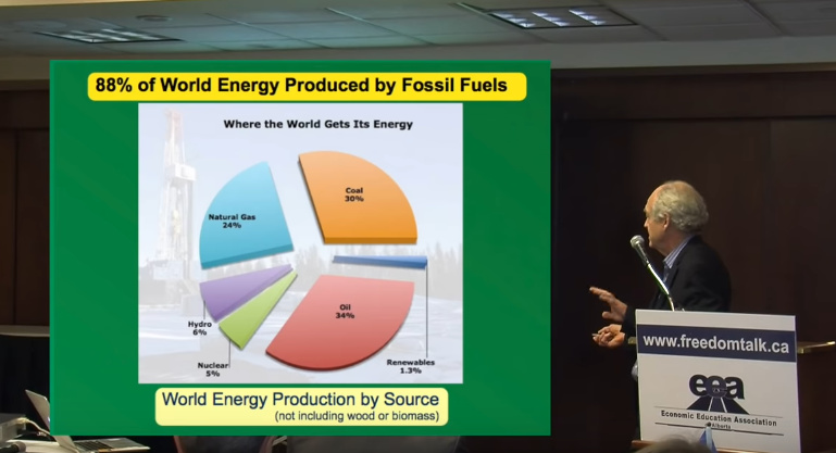 8 percent of world energy from renewables- whoopie