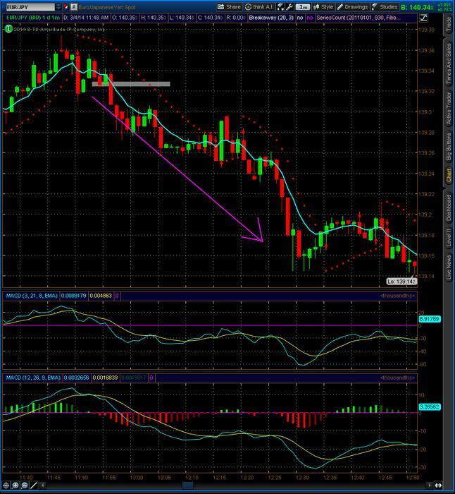 Binary options tick chart scalping what is rl in sports betting