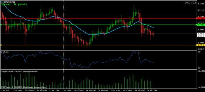 A brief share, questions around volume, any contribution welcome - Trading  Discussion - BabyPips.com Forex Trading Forum