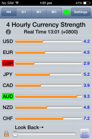 Recognizing smart money in forex baby pips